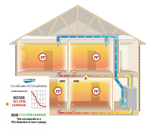 House Image Air Flow